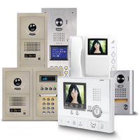 Bellbond-Security_Systems_Aiphone_GT_Series-Intercom